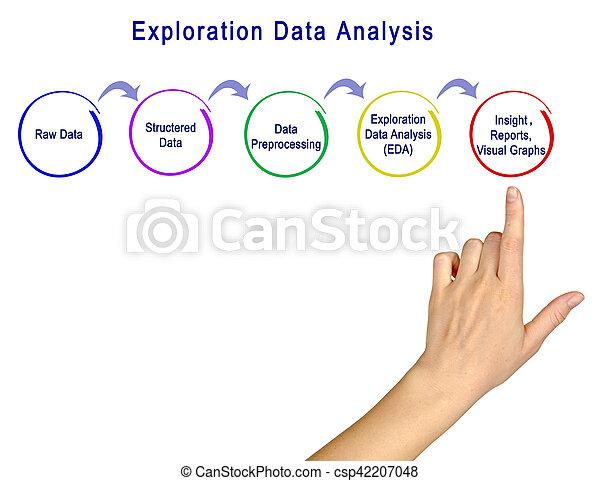 badanie, dane, analiza - csp42207048