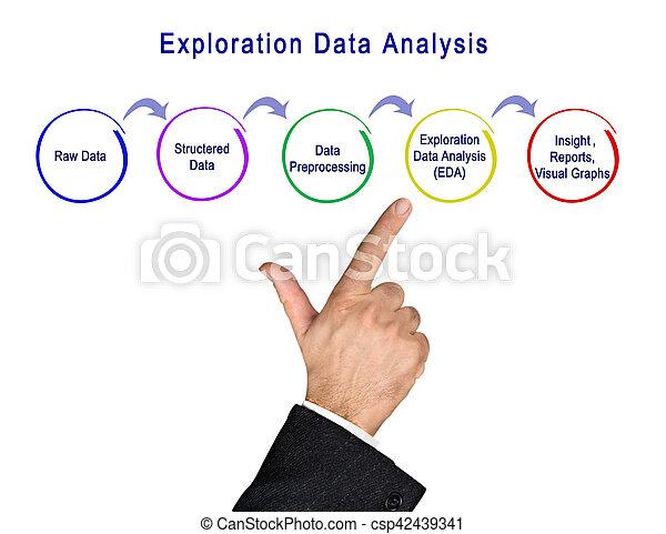 badanie, dane, analiza - csp42439341
