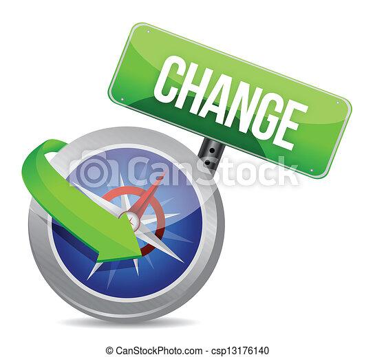 busola, zmiana, znak - csp13176140