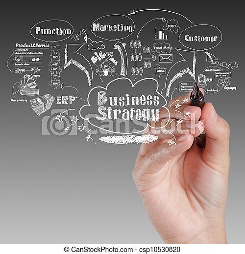 handlowy, proces, idea, strategia, deska, ręka, rysunek - csp10530820