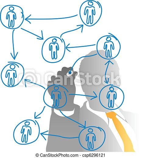handlowy zaludniają, wykres, dyrektor, ludzki, rysunek, zasoby - csp6296121