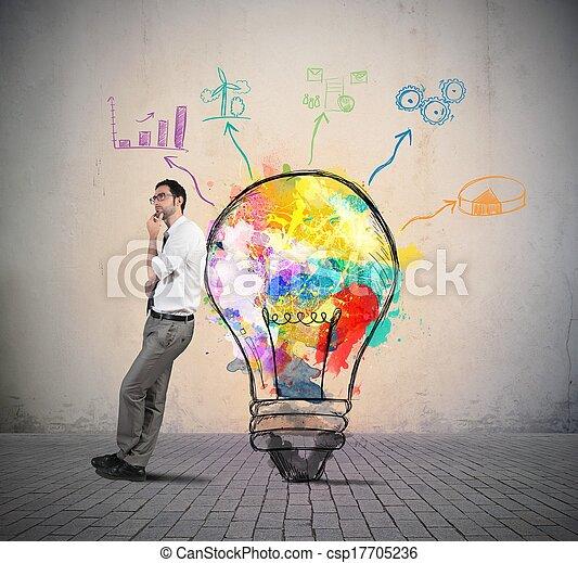 idea, handlowy, twórczy - csp17705236