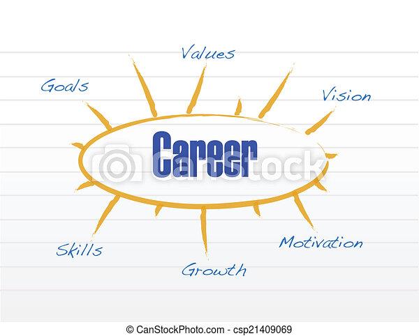kariera, wzór, projektować, ilustracja - csp21409069