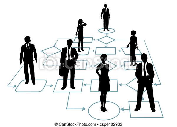 kierownictwo, handlowy, proces, rozłączenie, drużyna, flowchart - csp4402982