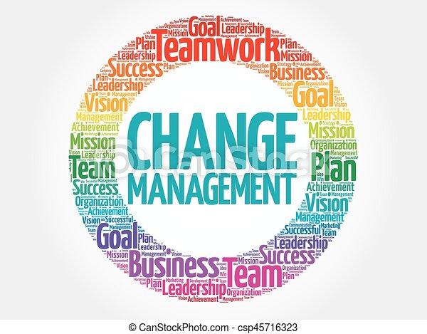 kierownictwo, zmiana, koło, słowo, chmura - csp45716323