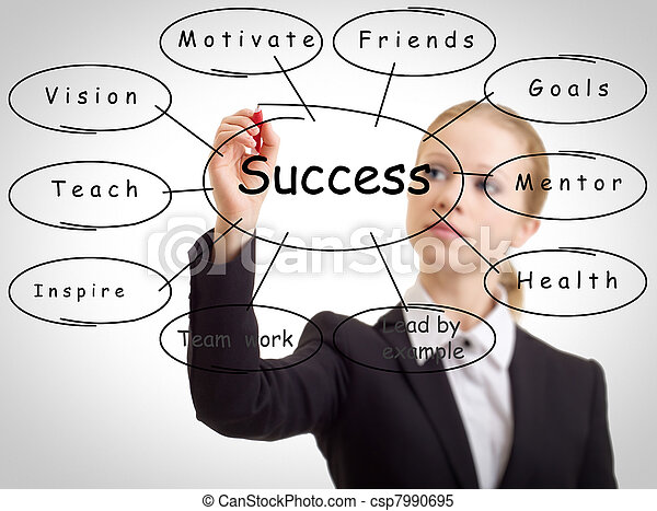kobieta, pojęcie, handlowy, powodzenie - csp7990695