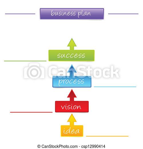 plan, handlowy - csp12990414