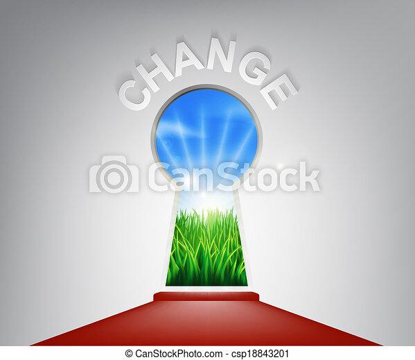 pojęcie, dziurka od klucza, zmiana - csp18843201