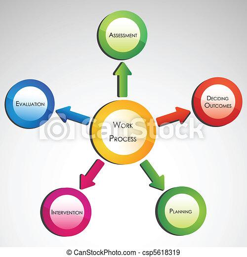 proces, diagram, praca - csp5618319