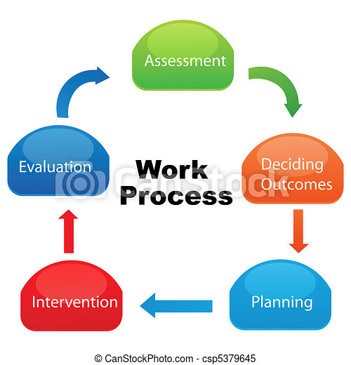 proces, towarzystwo, praca - csp5379645