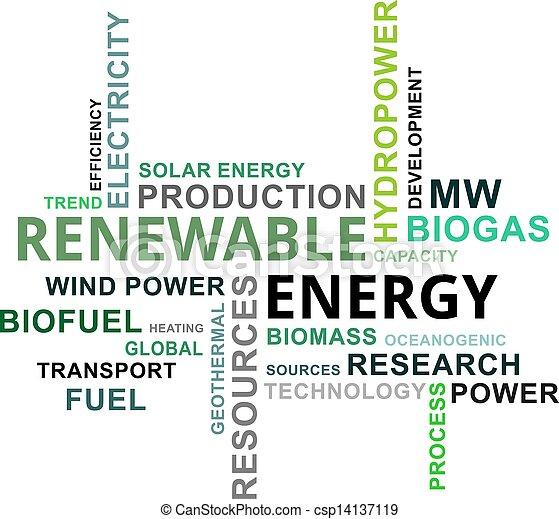 słowo, energia, -, chmura, odnawialny - csp14137119