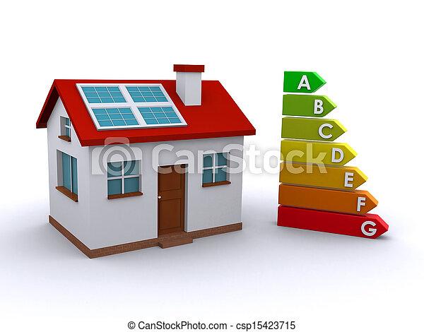 skuteczny, dom, energia - csp15423715