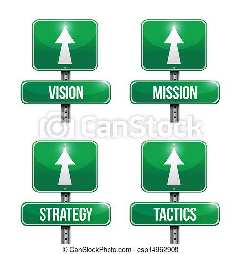 widzenie, znak, taktyka, misja, strategia, droga - csp14962908