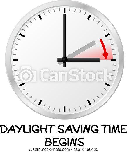 zmiana, światło dzienne, czas, zbawczy - csp18160485